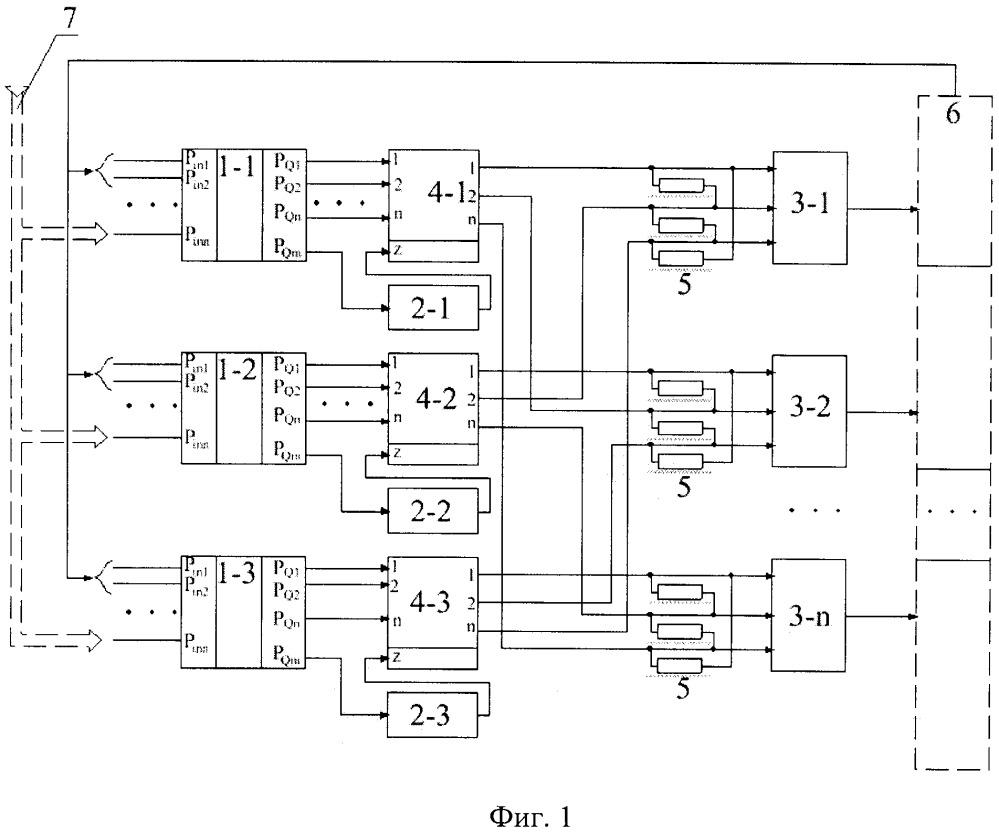 Система управления приборами космического аппарата