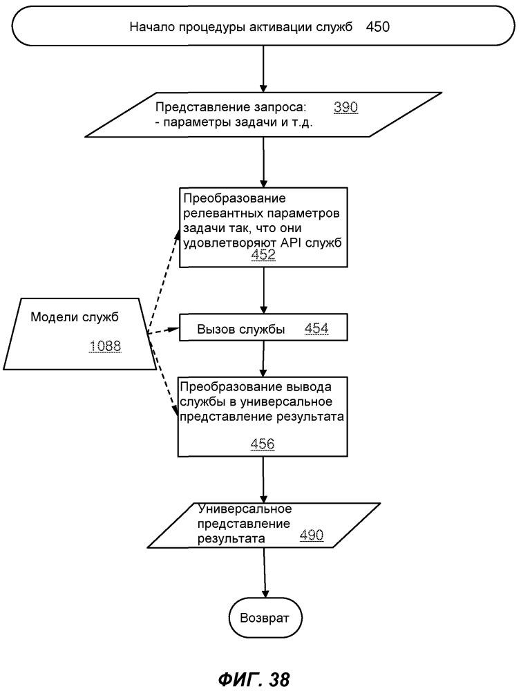 Поддержание контекстной информации между пользовательскими взаимодействиями с голосовым помощником
