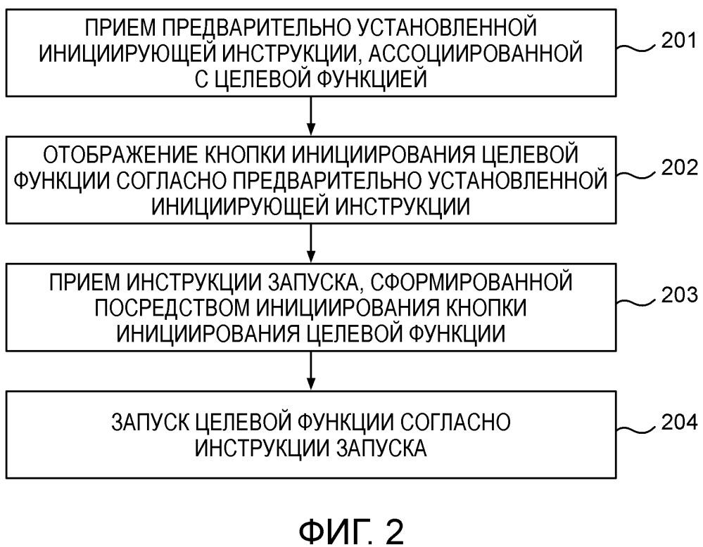 Способ, устройство и система для запуска целевой функции