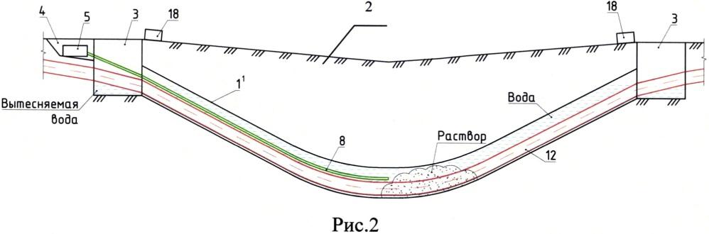 Способ заполнения раствором межтрубного пространства тоннельного перехода магистрального трубопровода