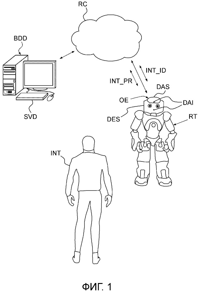 Способ диалога между машиной, такой как гуманоидный робот, и собеседником-человеком, компьютерный программный продукт и гуманоидный робот для осуществления такого способа