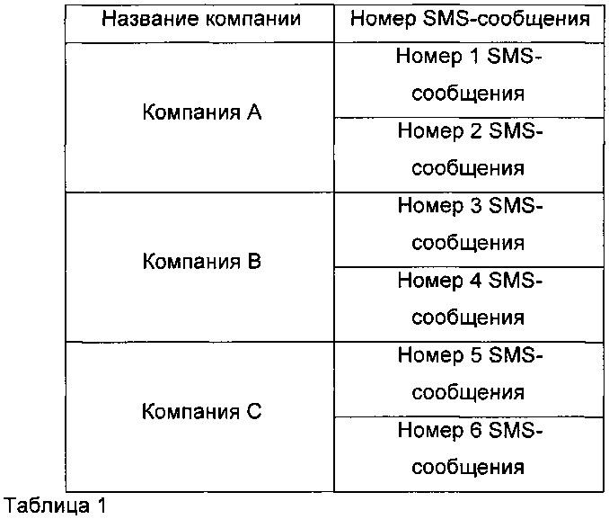 Способ и устройство для чтения сообщения службы коротких сообщений