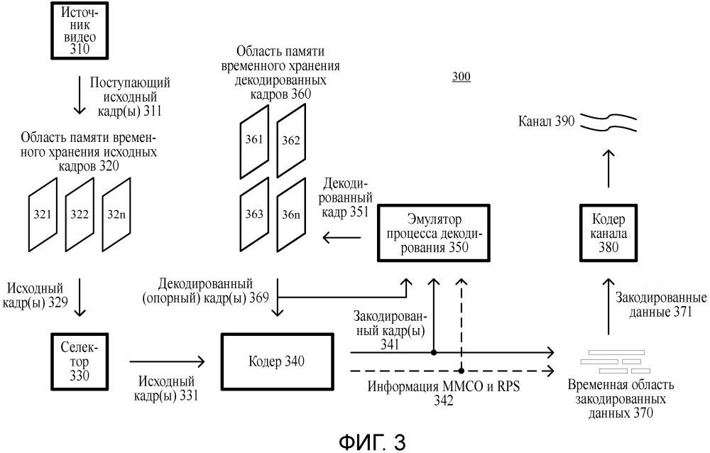 Адаптивное переключение цветовых пространств, частот цветовой дискретизации и/или битовых глубин