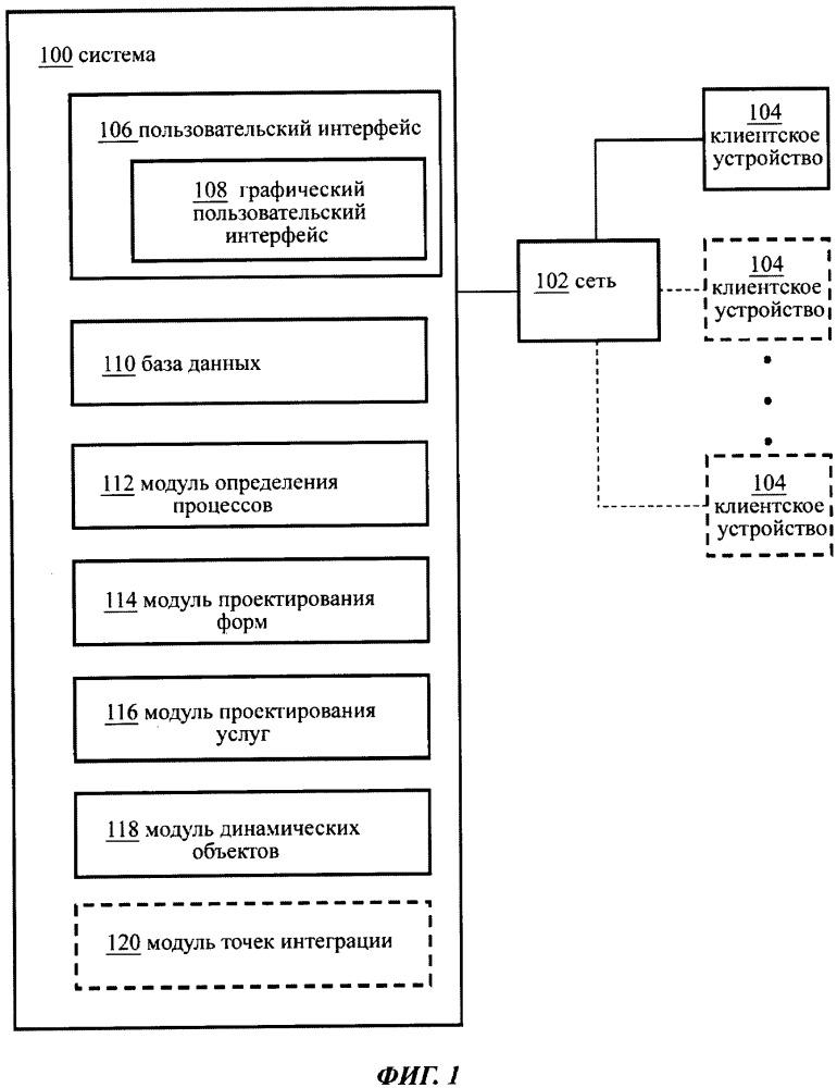 Система для обеспечения потока операций бизнес-процесса