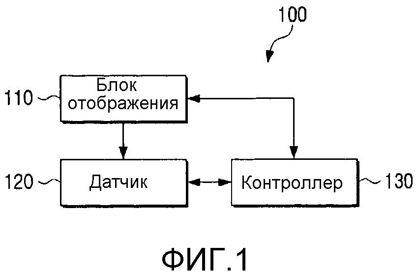 Гибкое устройство отображения и соответствующий способ управления