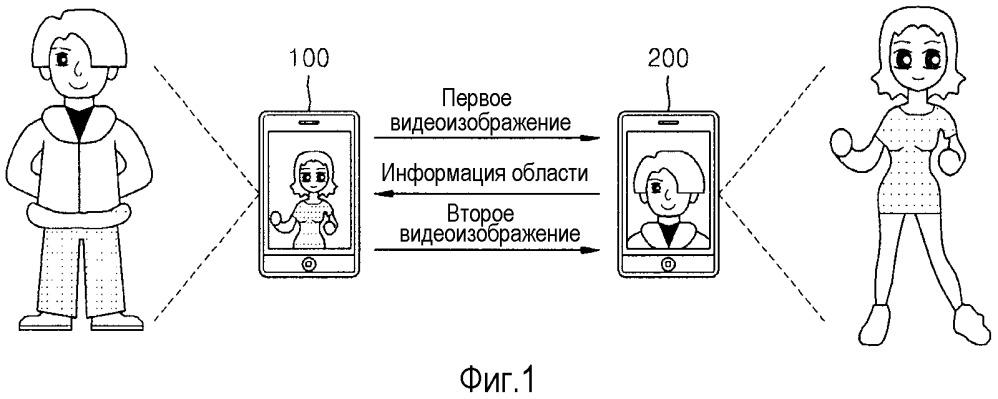 Система и способ предоставления изображения