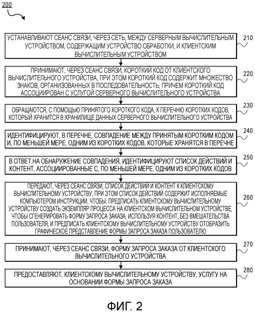 Короткий код для автоматизации прикладных процессов