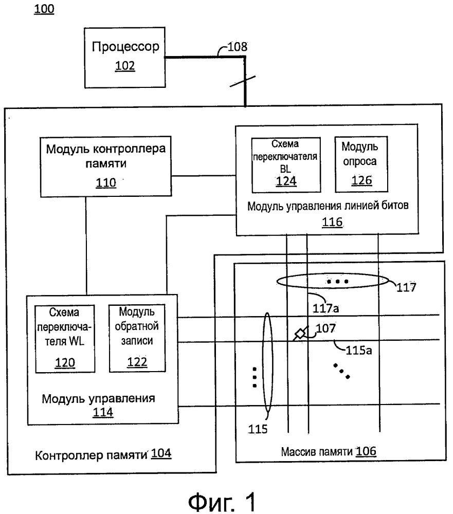 Уменьшение разрушения током считывания в памяти с узлами пересечения