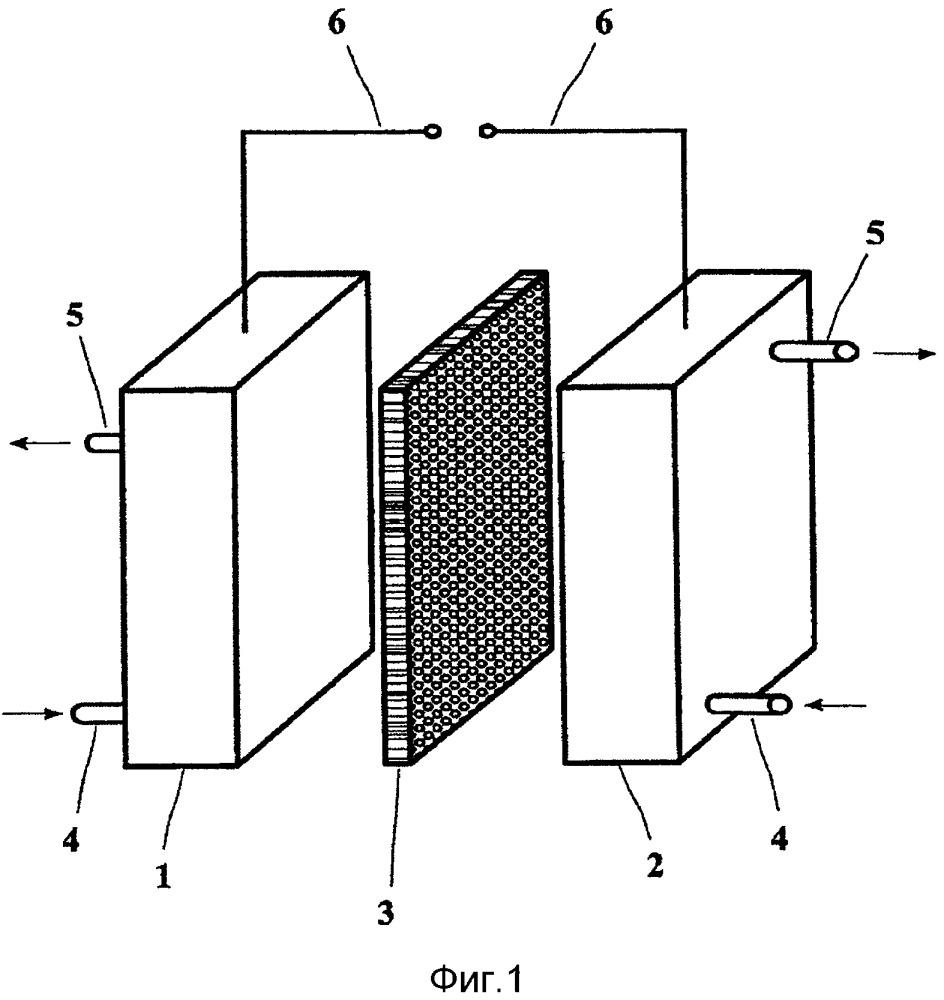 Окислительно-восстановительный элемент с проточным электролитом с высокомолекулярными соединениями в качестве окислительно-восстановительной пары и полупроницаемой мембраной для аккумулирования электрической энергии