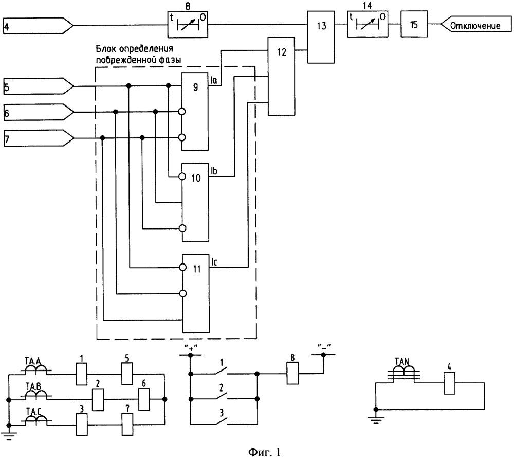 Устройство максимальной токовой защиты присоединений от двойных замыканий на землю