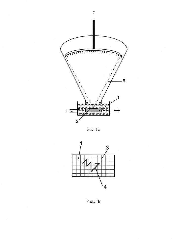 Способ идентификации электропроводящего объекта и устройство для его осуществления