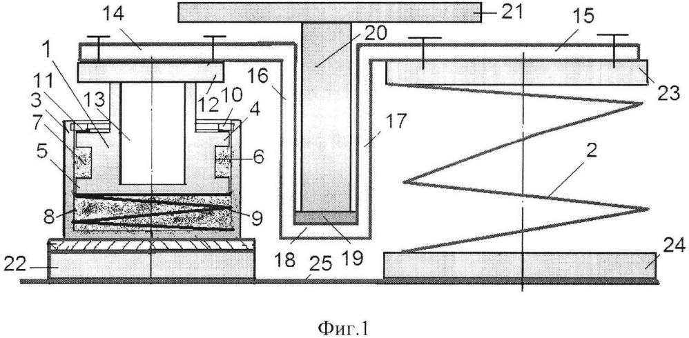 Виброизолятор пружинный с демпфером