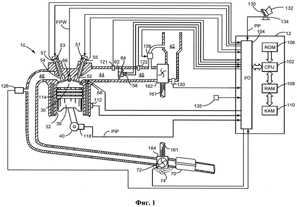 Система двигателя для транспортного средства (варианты)