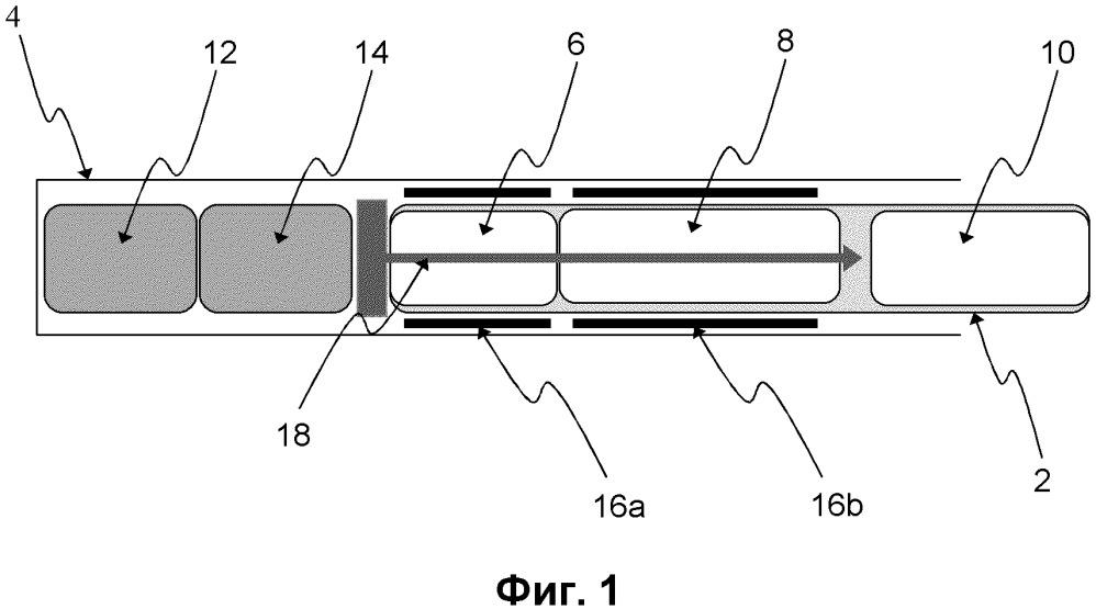Генерирующая аэрозоль система с дифференциальным нагревом