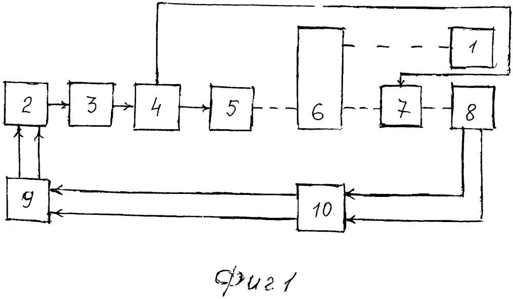 Электромеханическое устройство