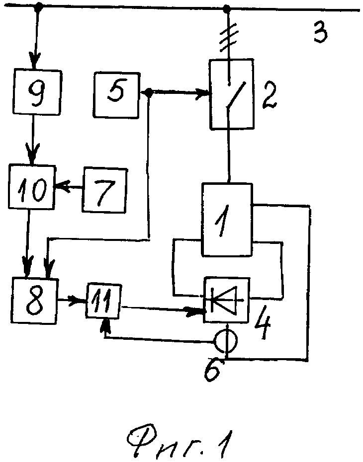 Способ отключения управляемого шунтирующего реактора