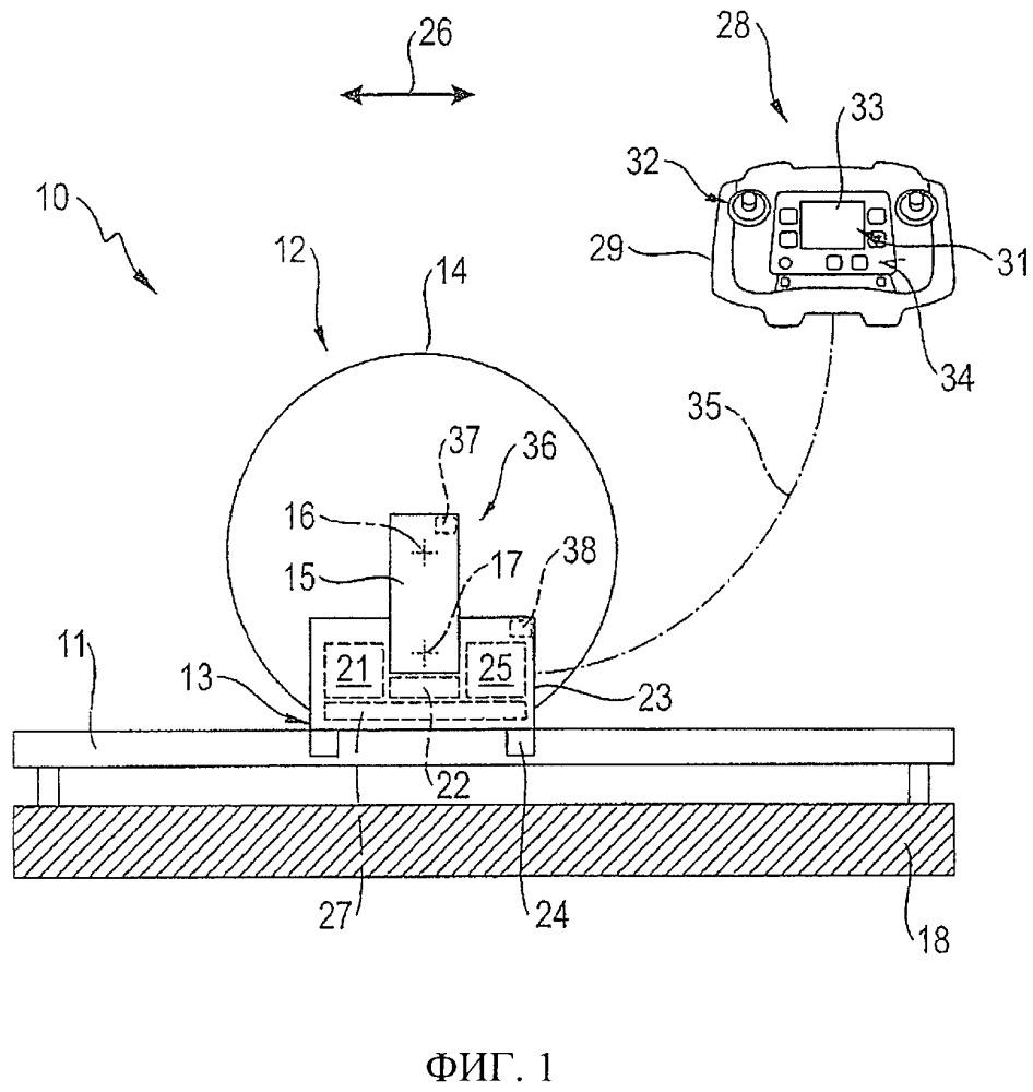 Способ управления системой устройств с рабочим инструментом и моторизованным устройством подачи