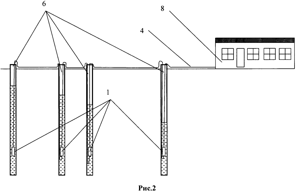 Система автоматизированного измерения уровня воды в пьезометрических скважинах