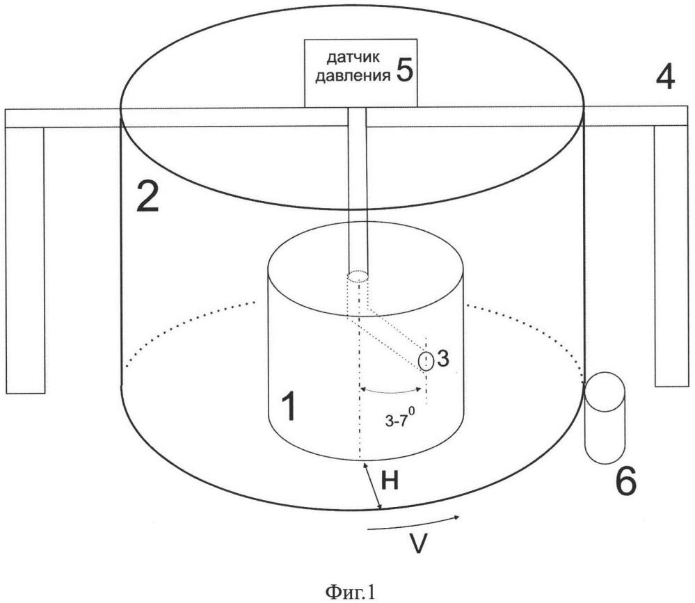 Способ и устройство определения давления растворенных газов в жидкости