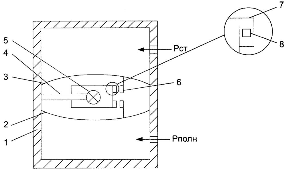 Датчик давления, использующий оптический метод преобразования информации