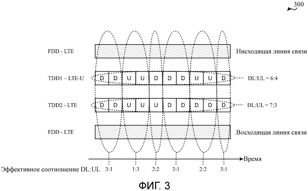 Передача маяка по нелицензируемому спектру