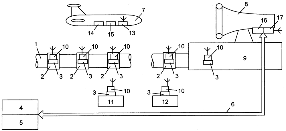 Система мониторинга подводного добычного комплекса