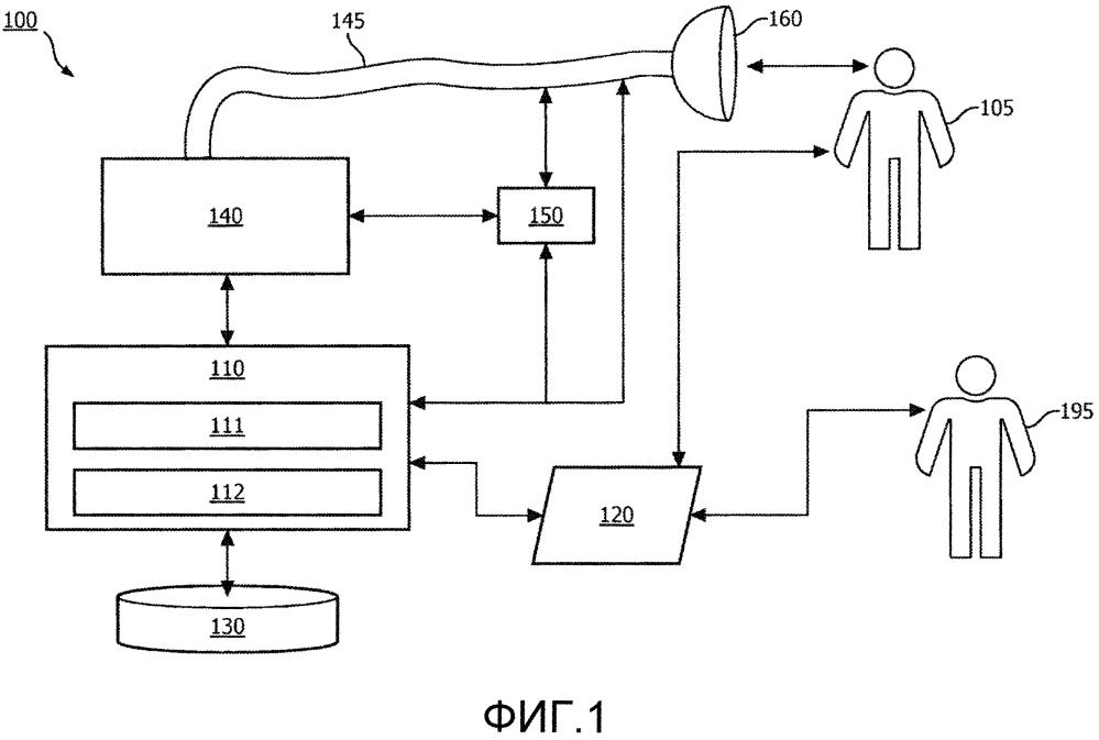 Аппарат искусственной вентиляции легких для интенсивной терапии с мундштучной вентиляцией