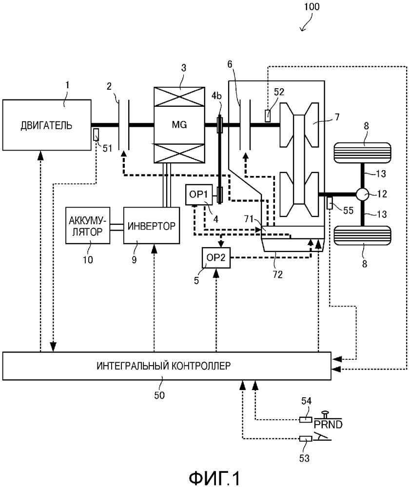 Устройство для определения неисправностей гибридного транспортного средства и соответствующий способ определения неисправностей