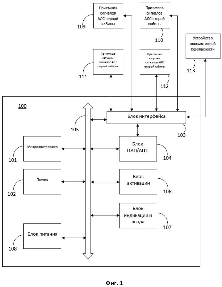 Модуль бесшлейфовой диагностики приемных катушек и приемников автоматической локомотивной сигнализации