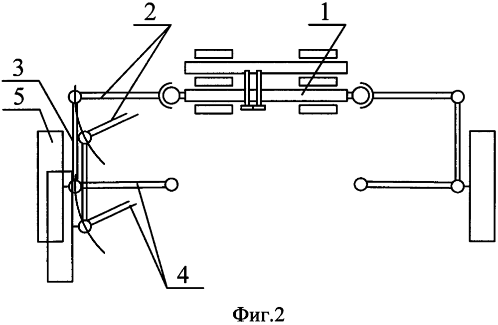 Рулевой механизм переднеприводного автомобиля