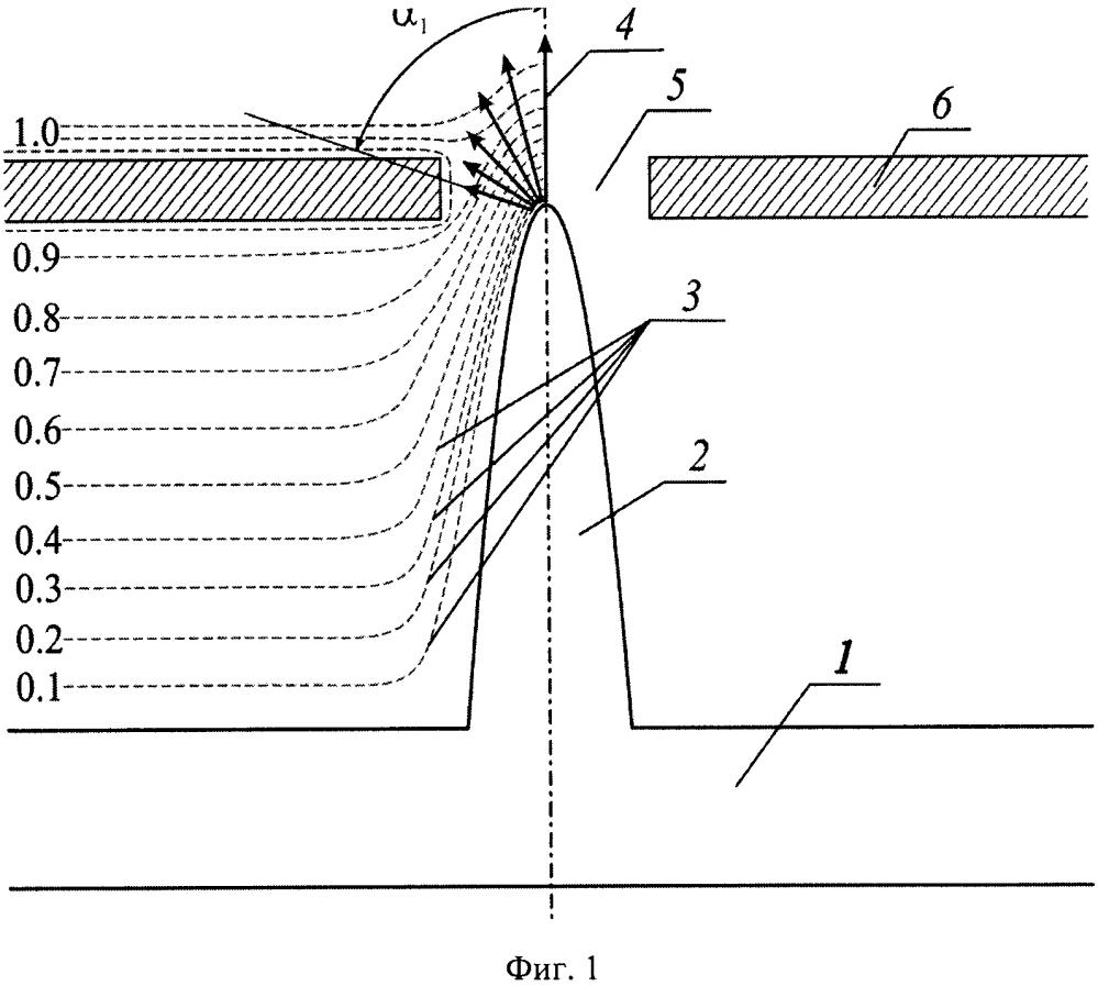 Катодно-сеточный узел с вертикально ориентированным автоэмиссионным катодом