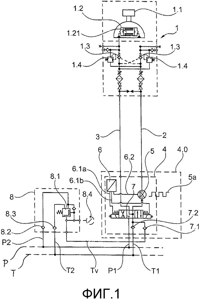 Способ и устройство для указания положения арматур с гидравлическим приводом