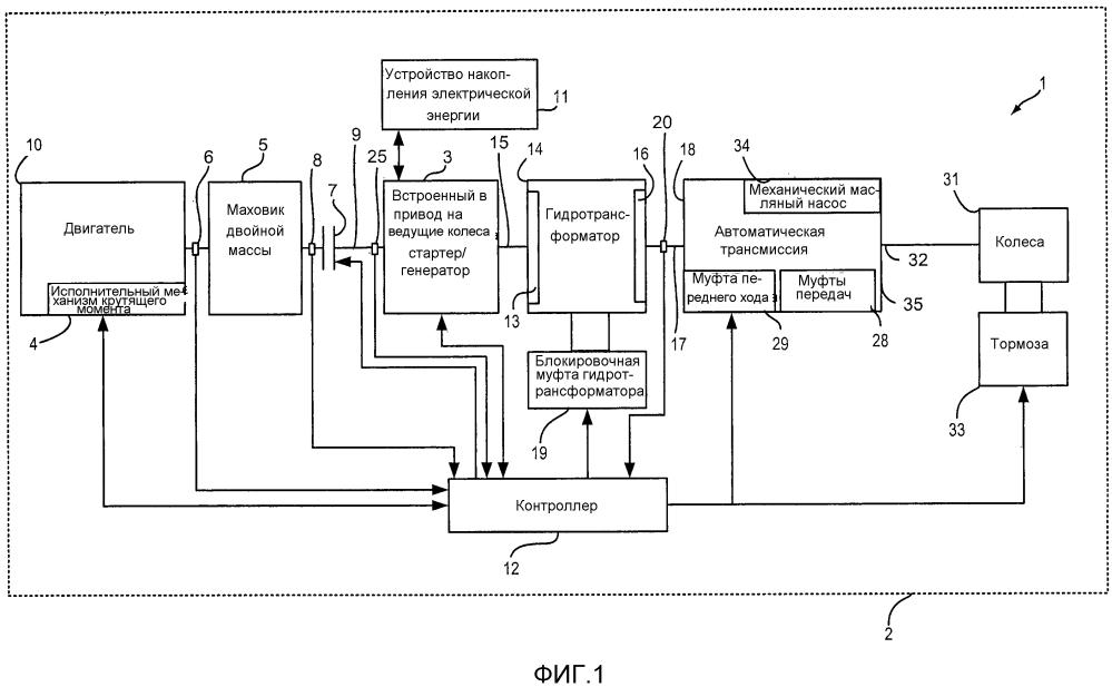 Выявление вязкости с использованием стартерного электродвигателя