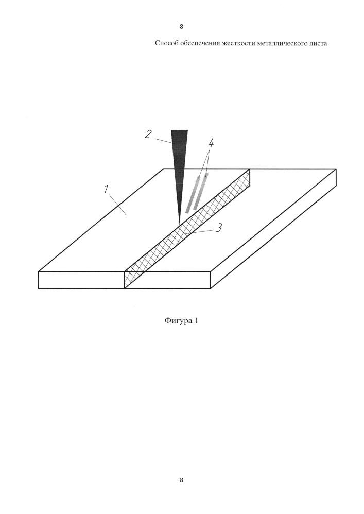 Способ лазерной термической обработки металлического листа