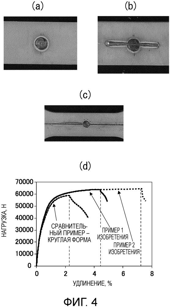 Способ сварки внахлест, нахлесточное соединение, способ изготовления нахлесточного соединения и деталь автомобиля