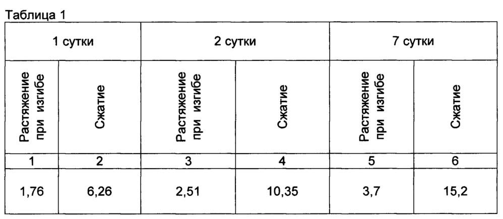 Состав для изготовления формованных изделий из отходов металлургических производств, способ получения состава и способ изготовления формованных изделий
