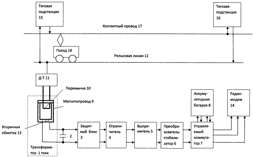 Вторичный источник электропитания радиомодема малой мощности