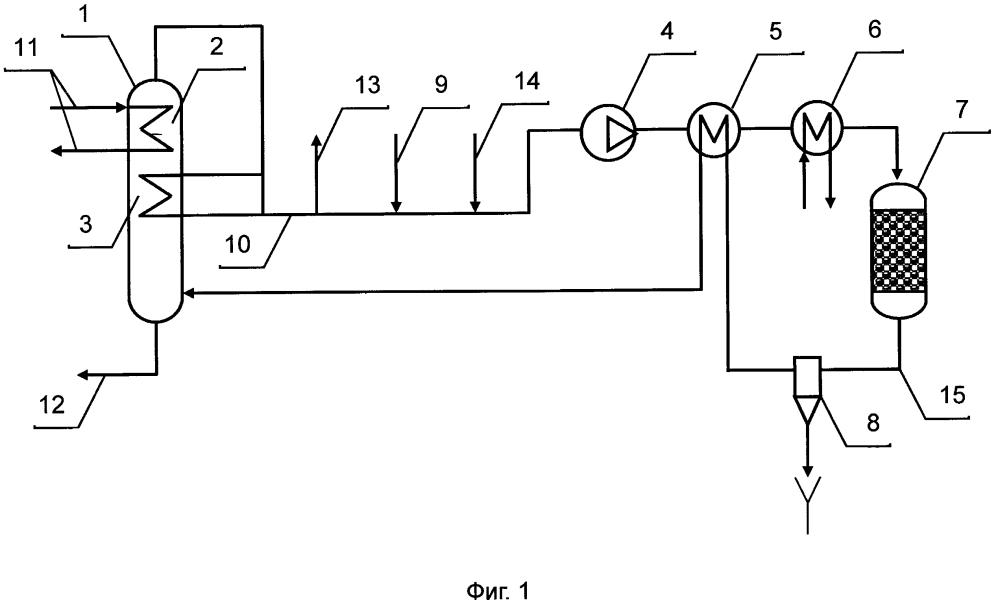 Устройство для окислительной регенерации катализатора (варианты)