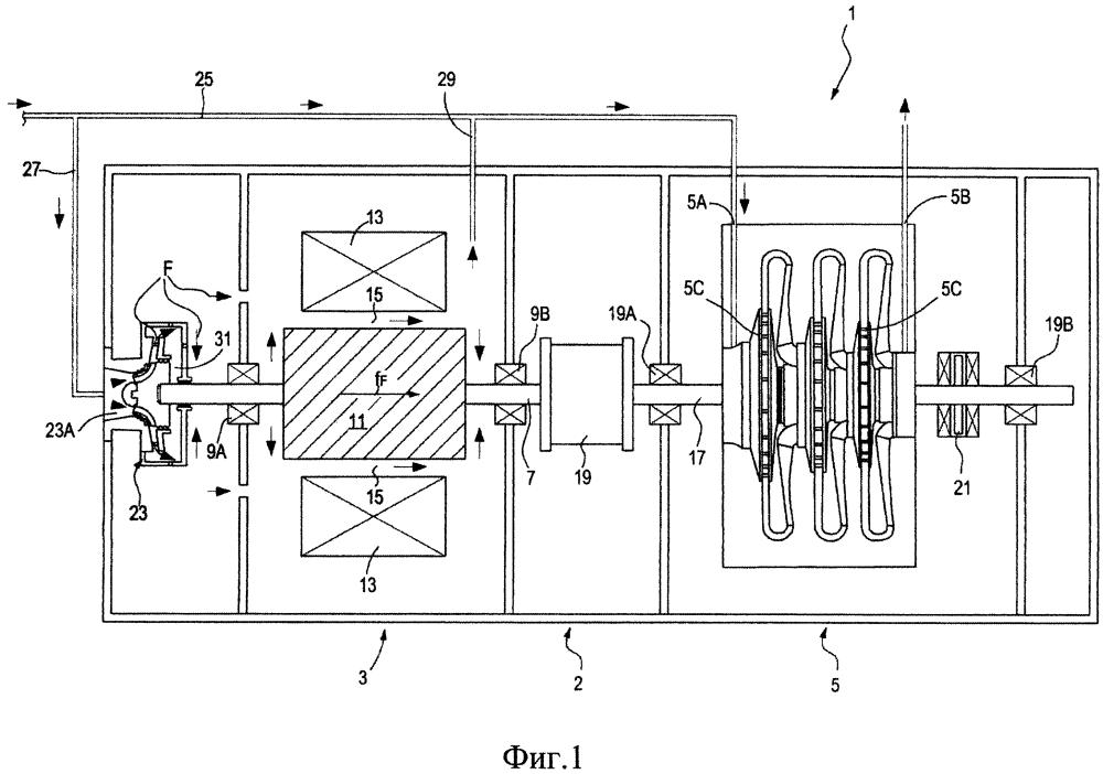 Электрическая машина с вентиляторным охлаждением и с компенсацией осевой нагрузки