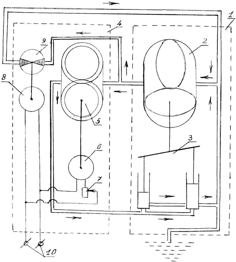 Гидростатическая передача