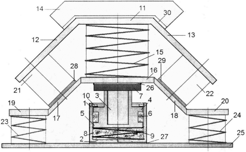 Виброизолятор для неуравновешенного оборудования