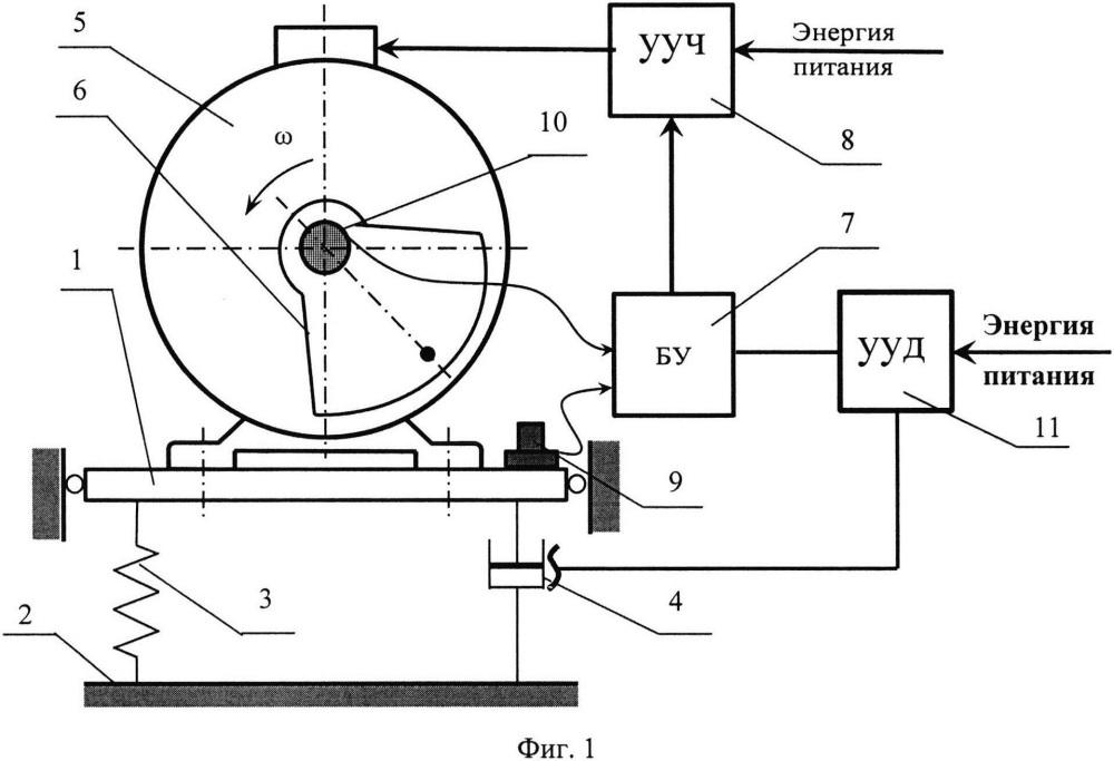 Способ управления амплитудой при автоматической настройке на резонансный режим колебаний вибрационной машины с приводом от асинхронного двигателя