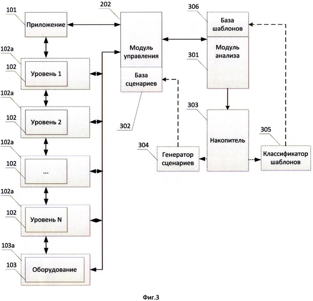 Способ и система обнаружения вредоносного программного обеспечения путем контроля исполнения программного обеспечения запущенного по сценарию