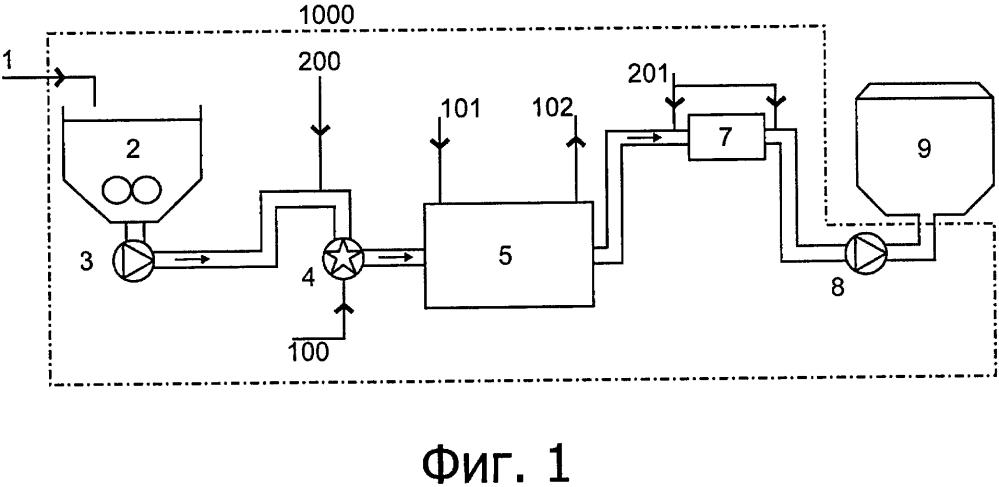 Способ и устройство для непрерывного термического гидролиза