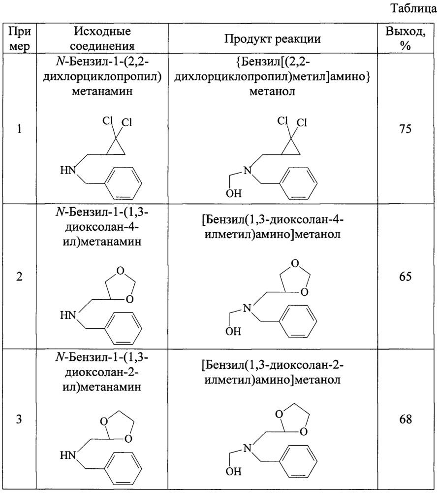 Способ получения n-оксиметиламинов