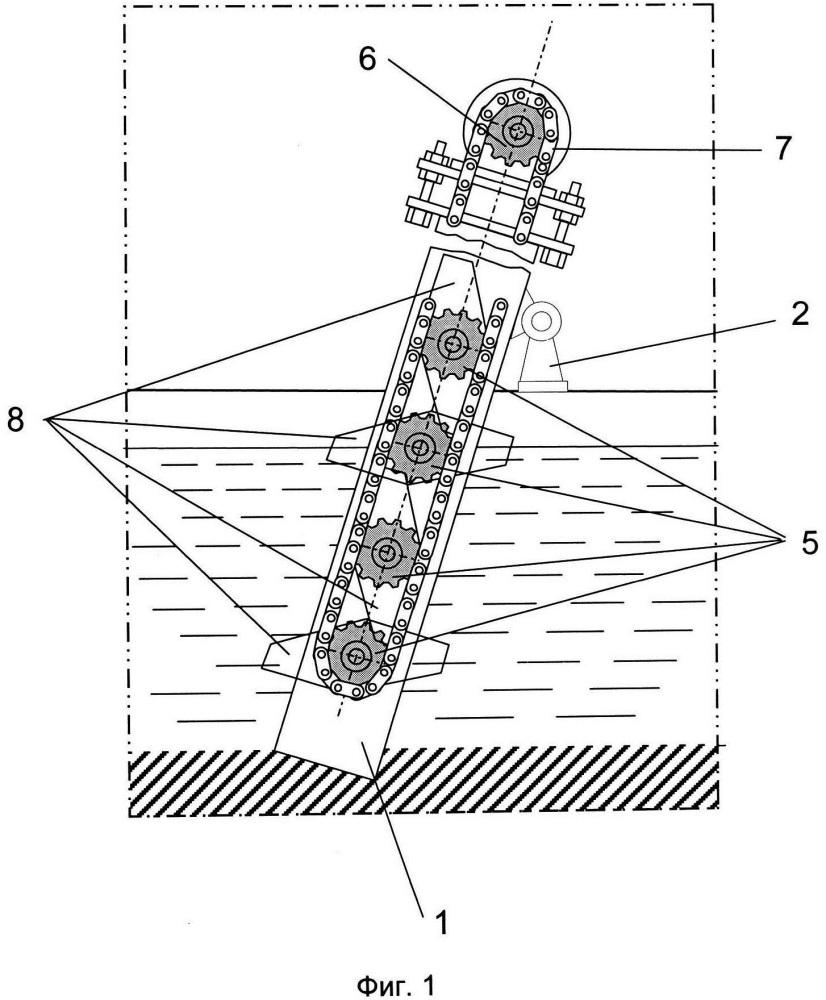 Механическая решетка
