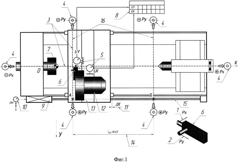 Способ коррекции положения резца на металлорежущем станке с чпу