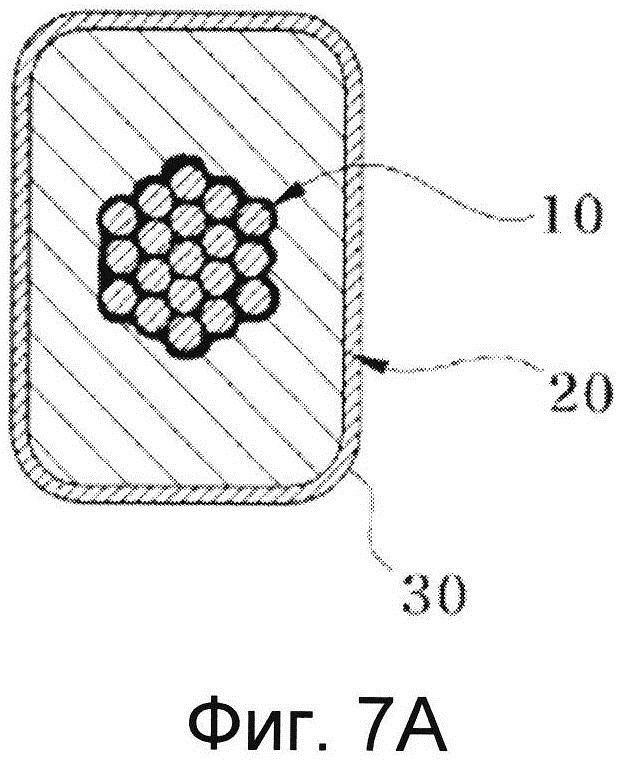 Термопластичная повязка, обладающая исключительной деформативностью и жесткостью, и способ ее изготовления