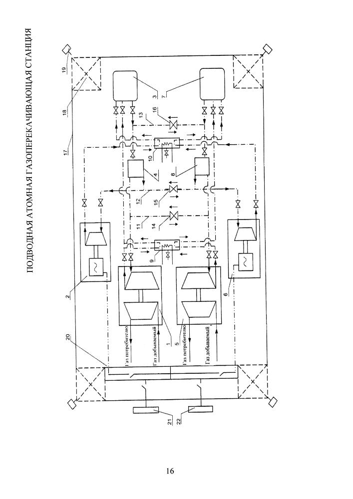 Подводная атомная газоперекачивающая станция