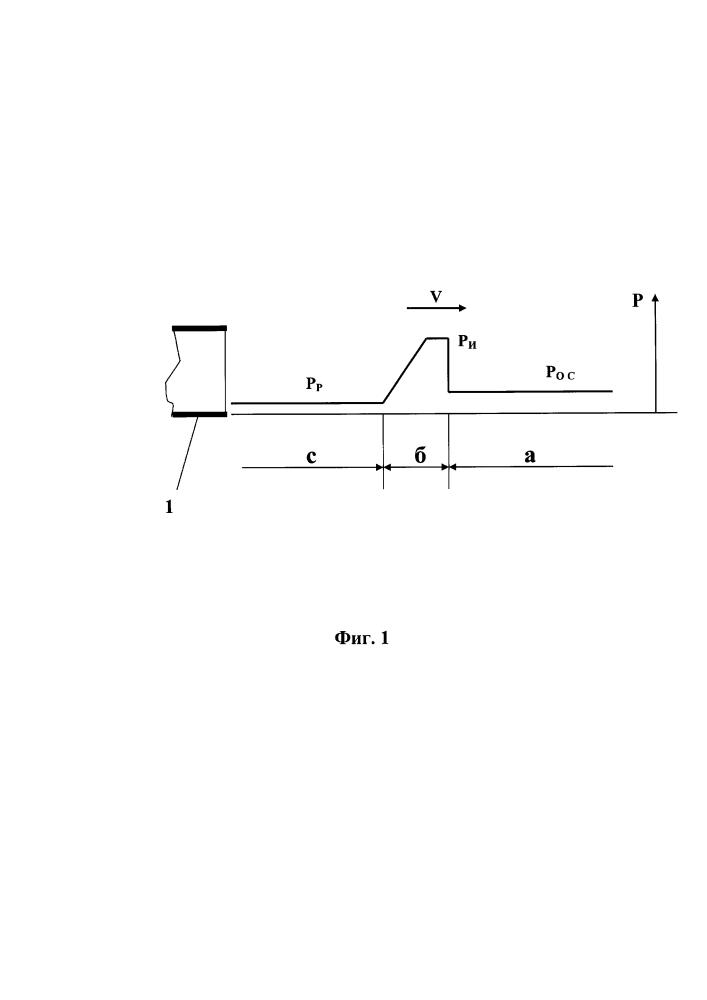 Способ работы воздушно-реактивного двигателя и устройство для его реализации (варианты)